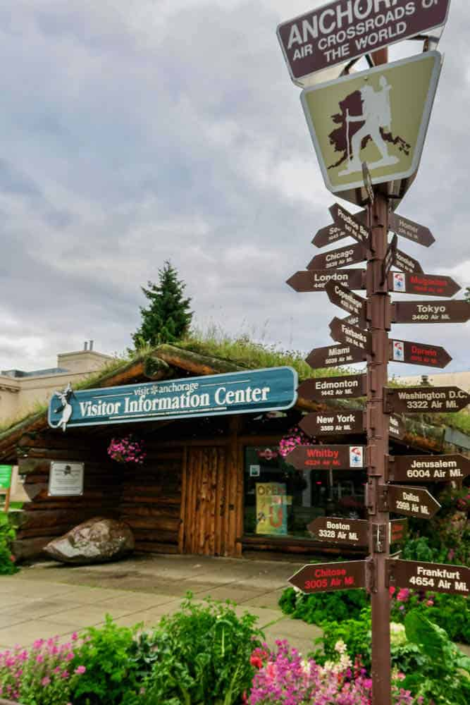 Directional sign in front of log cabin visitor center with sod roof in Anchorage, Alaska